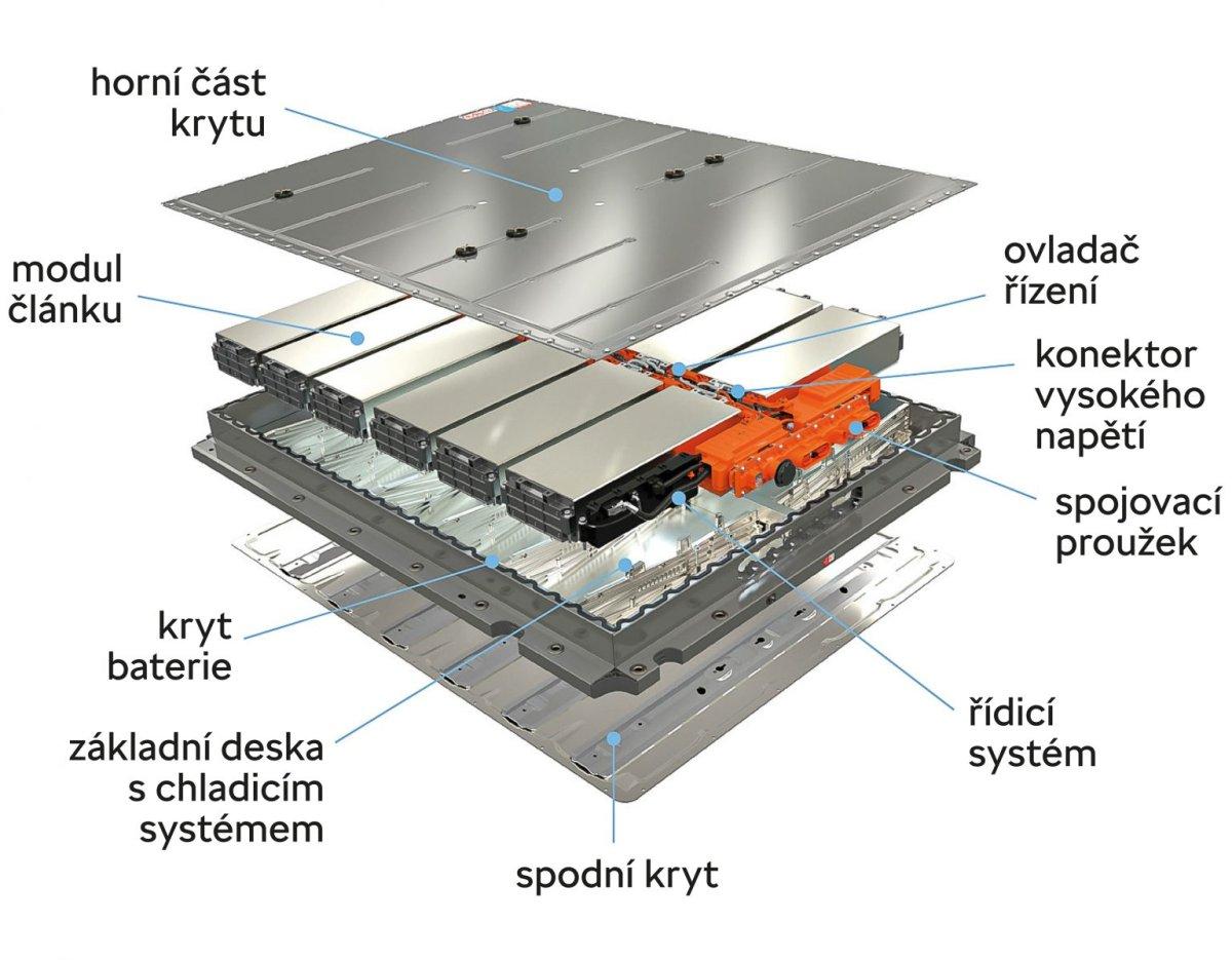 baterie-skoda-Enyaq-iv